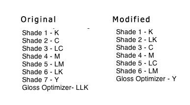 Quadtone Rip ink shade lists