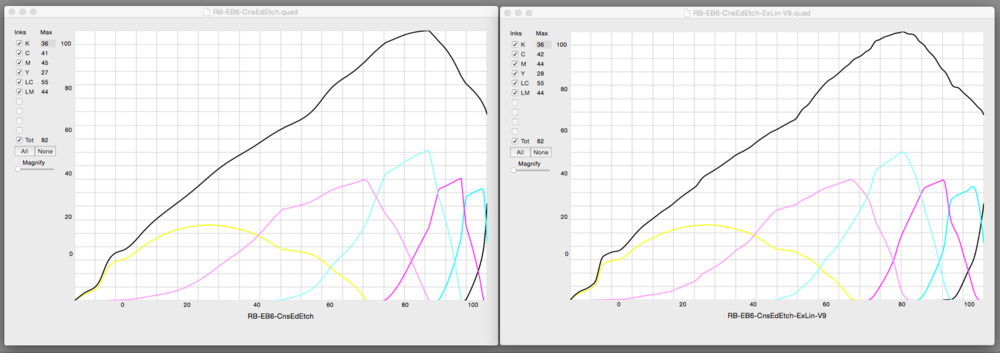 Eboni-6 QTR Relinearization.png