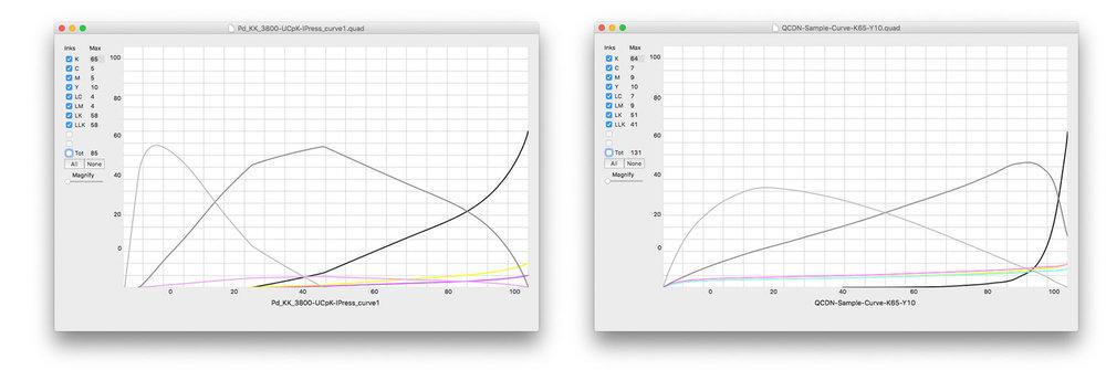 QTR curve comparison.jpeg