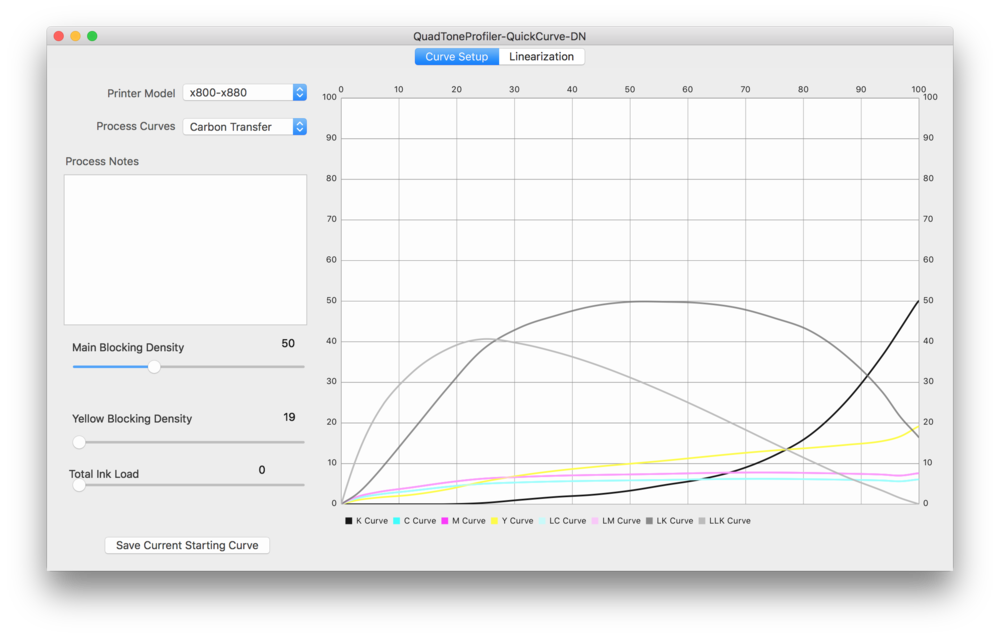 Carbon Transfer Curve.png