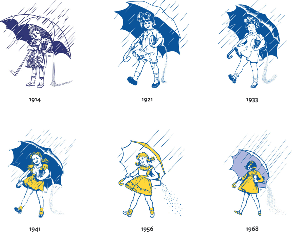 morton_salt_girl_evolution.png