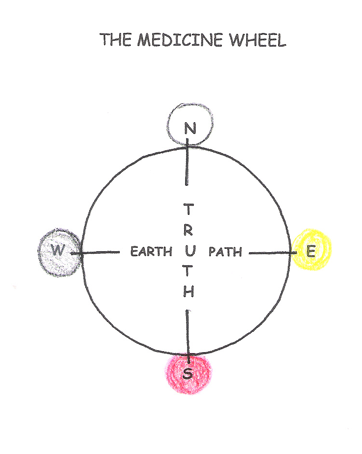 Medicine Wheel 2.jpg