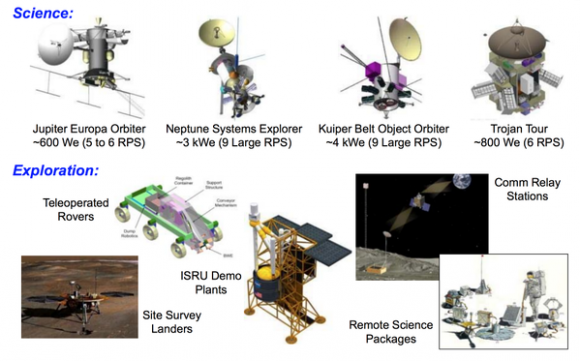 NASA proposals for nuclear-powered exploration rovers and craft. Credit: NASA