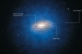 """An annotated artist's impression shows the expected distribution of dark matter around the Milky Way galaxy. It's possible that starlight passing through dark matter could scatter, creating a """"halo"""" of light.     Credit: ESO/L. Calçad a"""