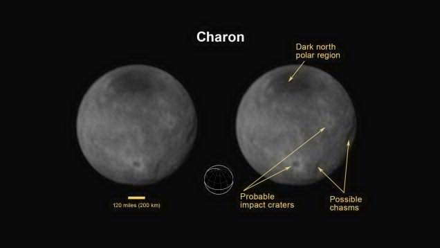 Charon as seen by New Horizons on July 11, 2015. Image credit: NASA/JHUAPL/SWRI