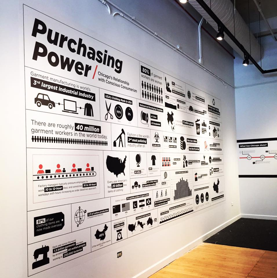 Purchasing Power: Chicago's Relationship With Conscious Consumerism