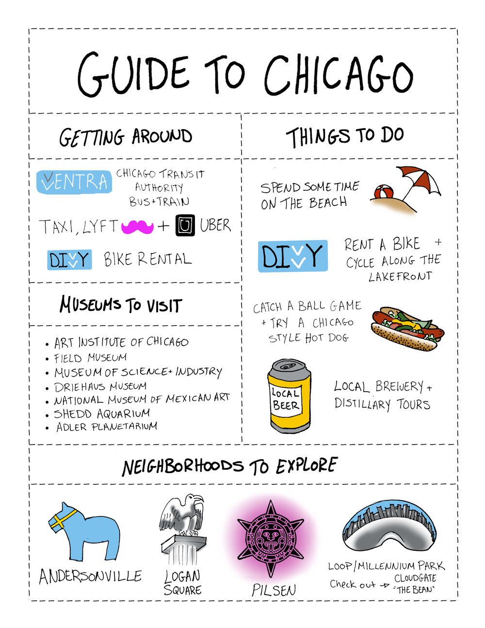 Guide to Chicago