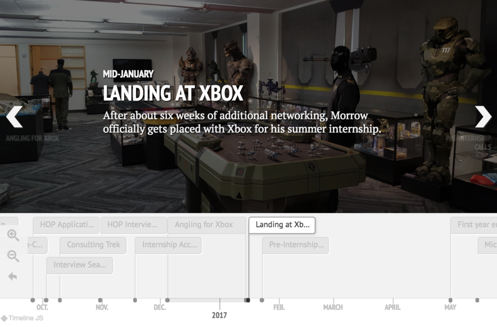 Interactive Timeline - Chris Morrow (MBA'18) explains how he leveraged his Xbox internship into a full-time job at Amazon as a Senior Product Manager - Technical.