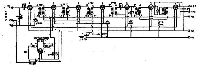 Superheterodyne Receiver schematics