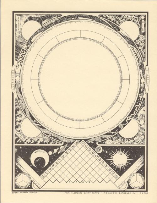 4-elements-chart-2.jpg