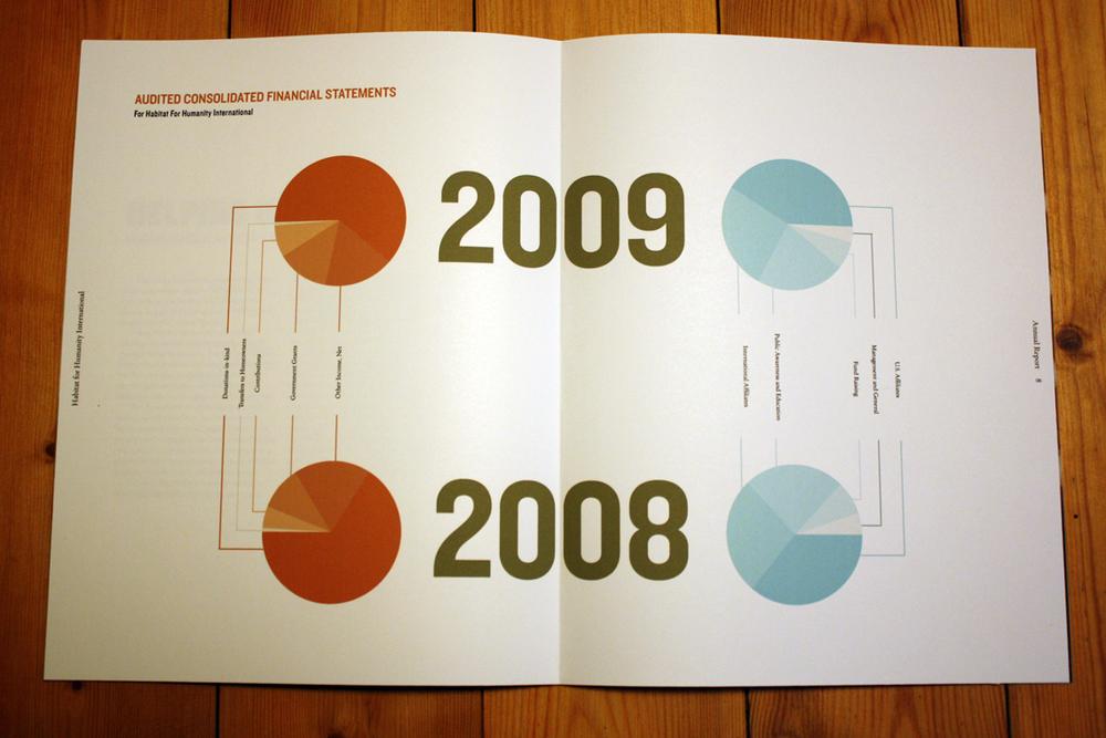 H4H Graphs.jpg