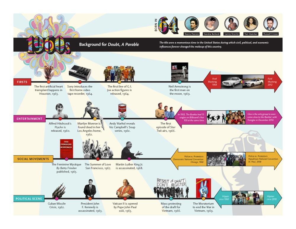 60's-timeline2.jpg
