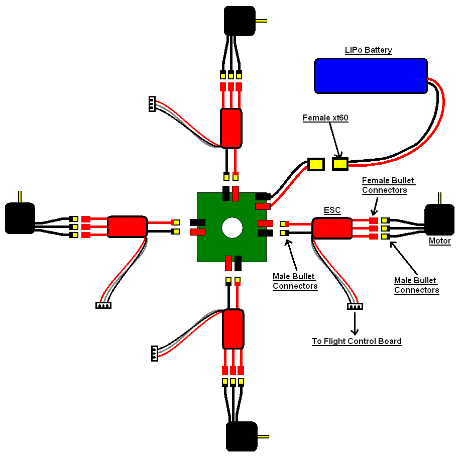 Power+Connections Quadcopter Power Distribution Board Wiring Diagram on for qcps 28000 circuit, york control, for lighting, nordyne heat pump defrost, dynojet breakout, for creality 10s printer, furnace circuit, honeywell circuit, rheem heat pump defrost, for cctv power distribution, battery charger,