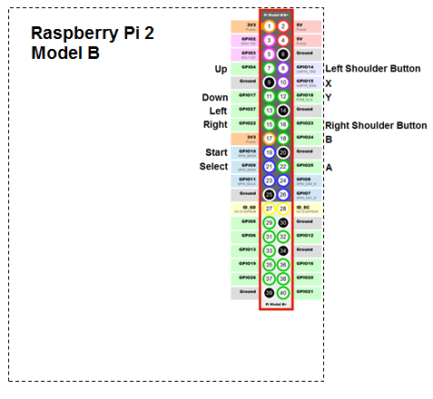 GPIO Wiring.png
