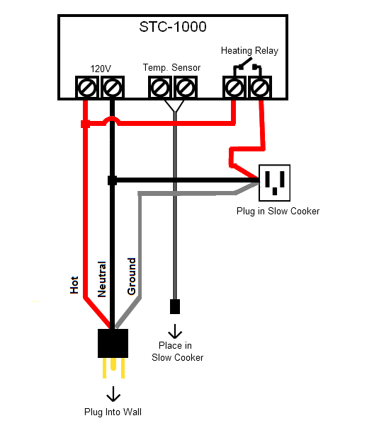 Circuit1 $25 sous vide controller cooking circuits 4 Pin Relay Wiring Diagram at edmiracle.co