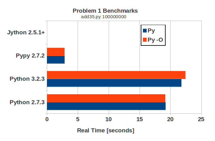 Problem 1 Bench.png