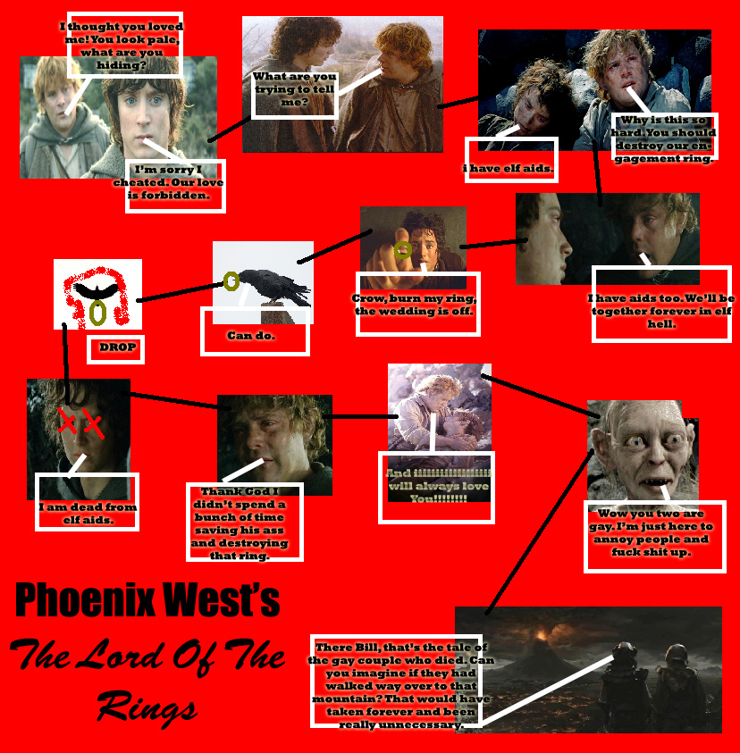 Phoenix's Version LOTR copy.jpg