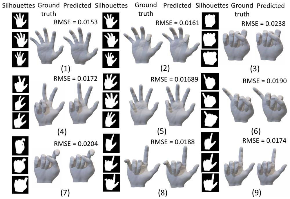 3D Hand Shape Tracking