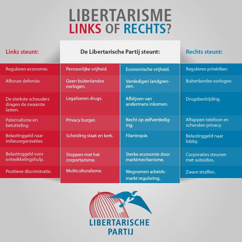 libertarisme.jpg