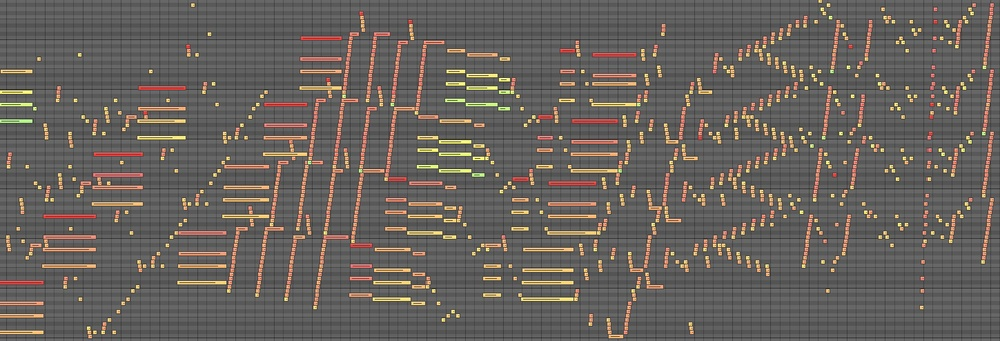 A MIDI representation of Nancarrow's Study #36. A canon in four parts with the tempo ratios of 17:18:19:20 (Image: Dominic Murcott)