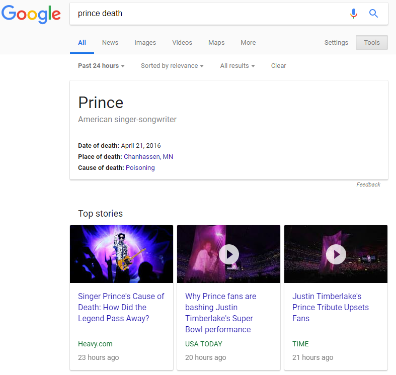 Copy of Prince Death (Last 24 Hours)