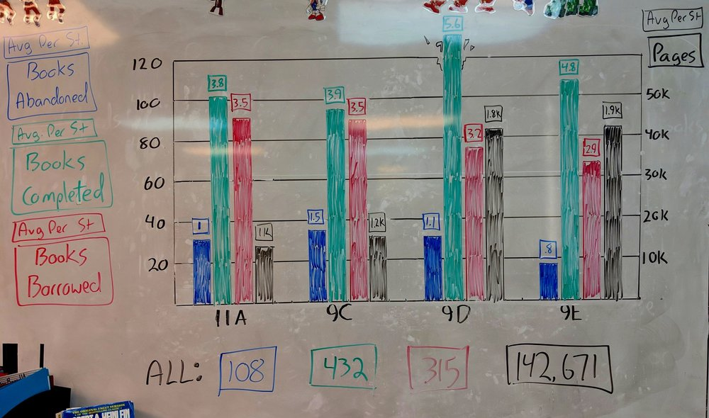 Semester 1 Reading Numbers (18-19)