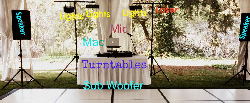 Nice Guys DJ Setup