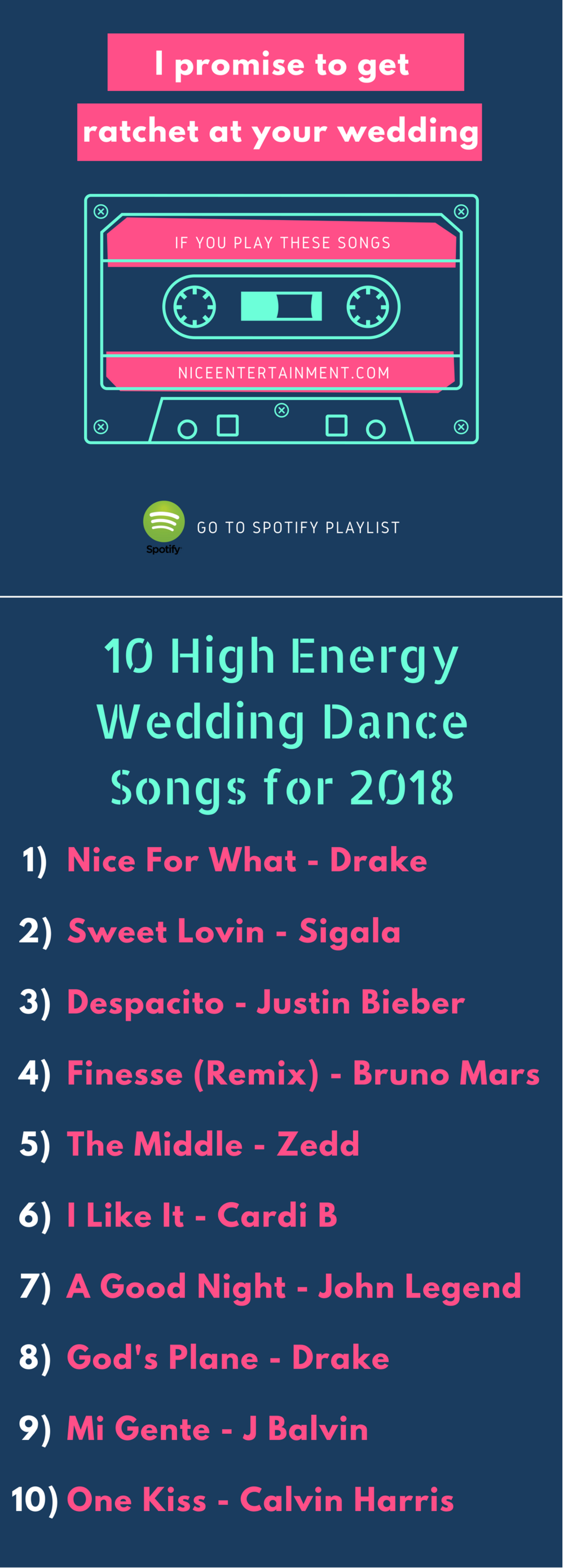 10 High Energy Wedding Dance Songs For 2018 Nice Entertainment