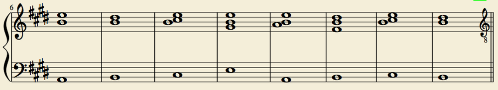"Here, the organ provides the necessary harmonies to give the listener an idea of the chord progression present. You can also see the droning ""B"" in the organ part present throughout the section as well."