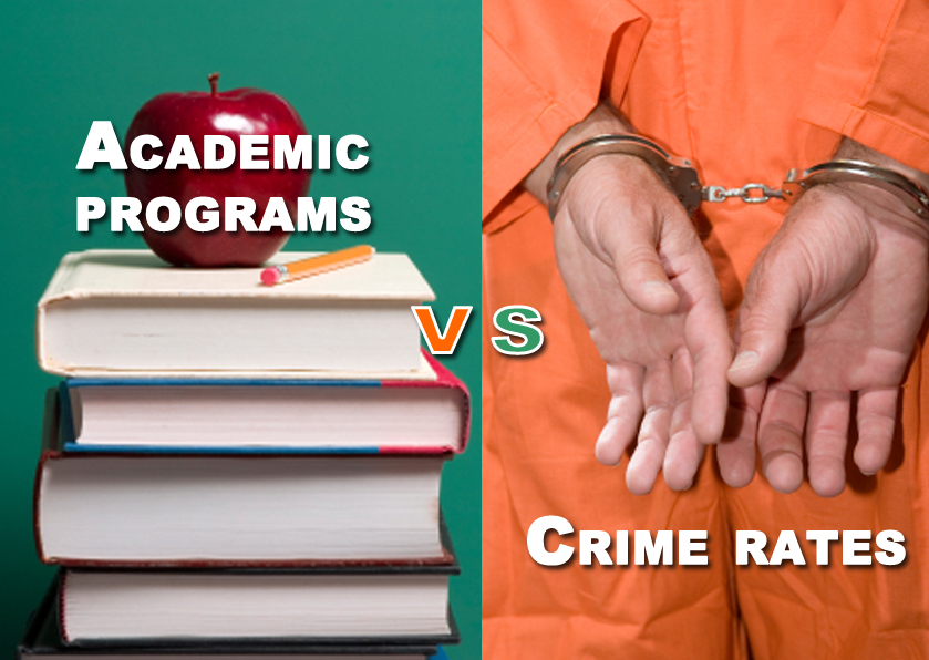 Bethel Park Team C - Academic Programs vs Crime Rates