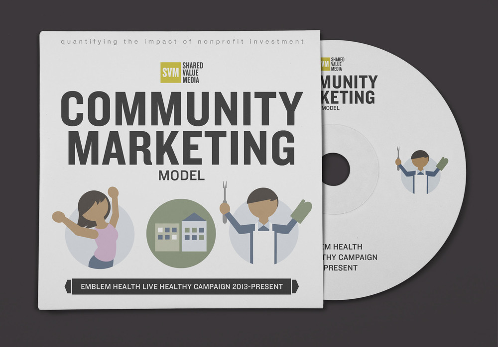 Shared Value Media | Community Marketing Model
