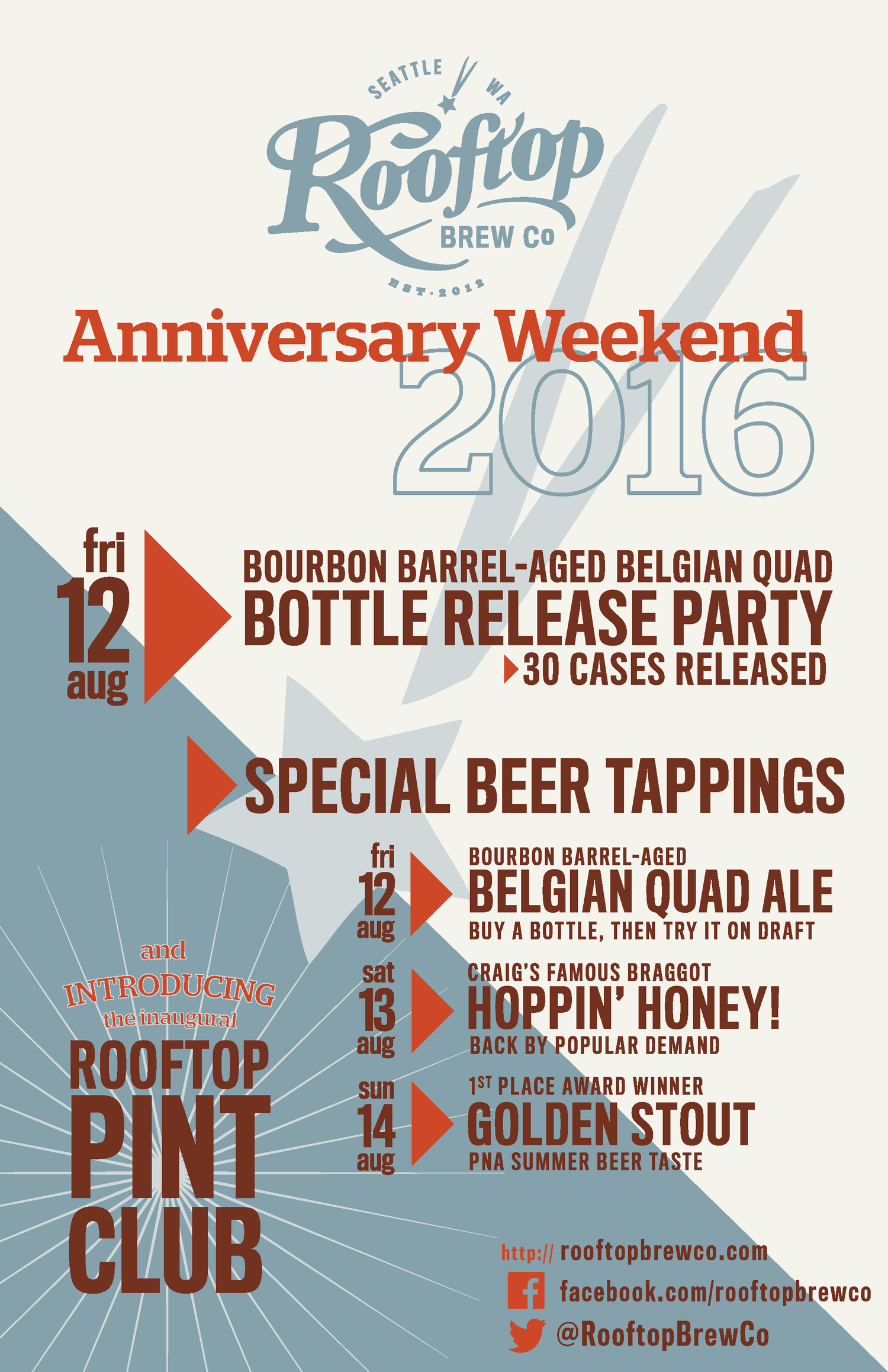 ROOFTOP ANNIVERSARY PARTY AUGUST 12-14! — Rooftop Brewing Company, LLC