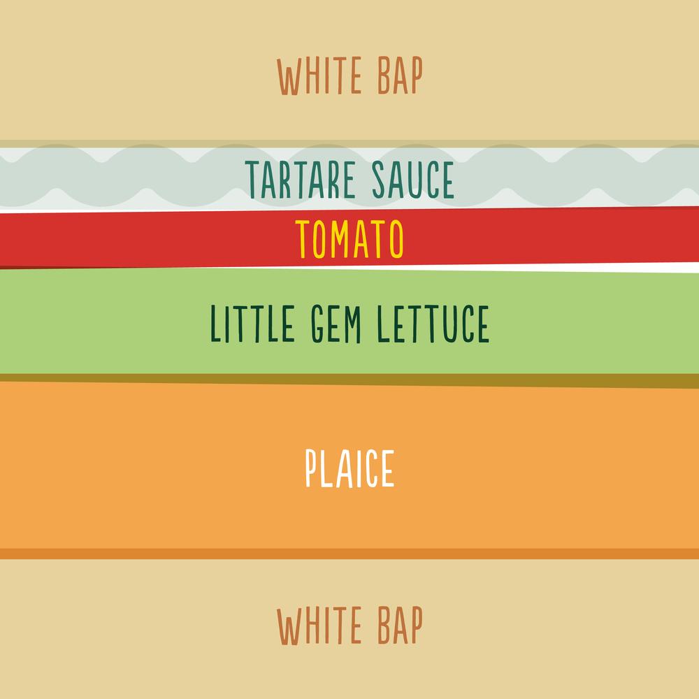 Plaice-lettuce-tomato-tartare-sauce-sandwich.jpg