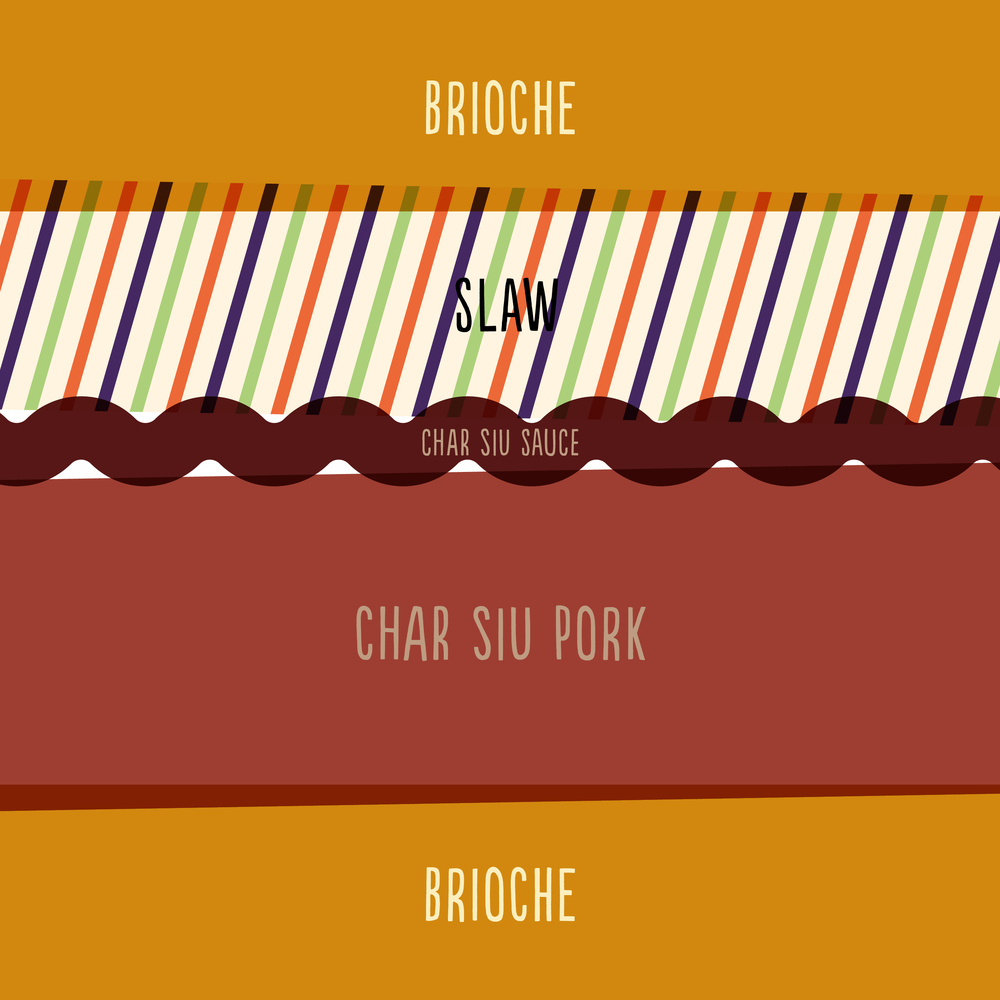 Char-siu-pork-slaw-sandwich.jpg