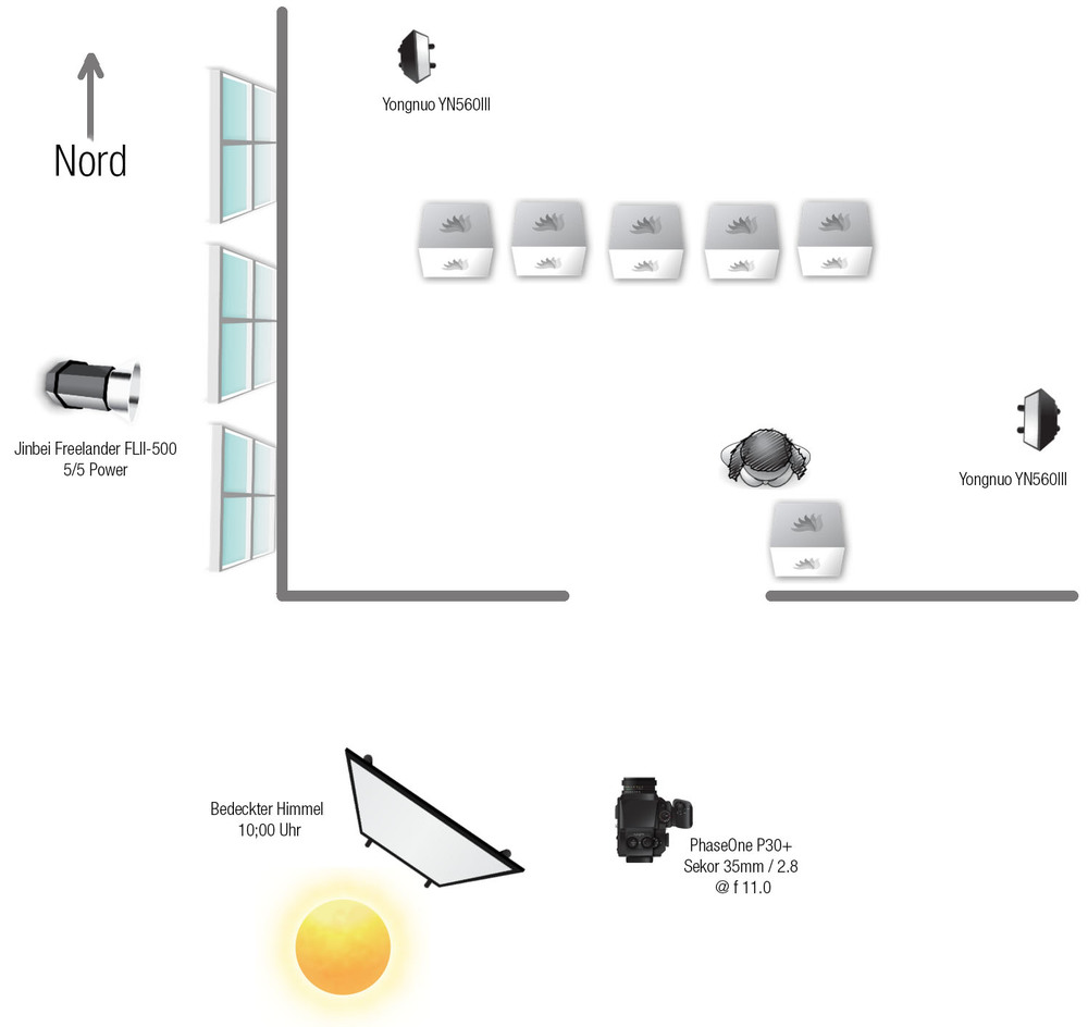 lichtdiagramm_hofladen.jpg