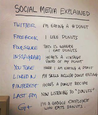 socialmediaexplined.png
