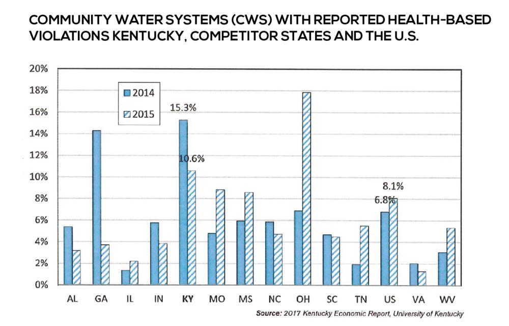 water-report