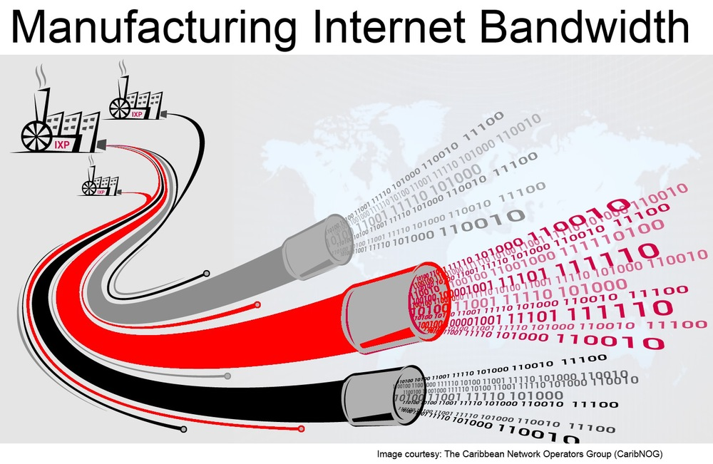 IXP-Bandwidth-Factories1.jpg
