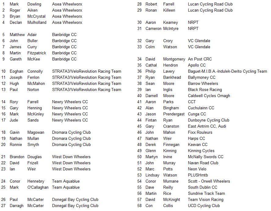 Start List.JPG