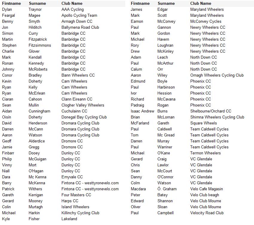 A3 Start list.PNG