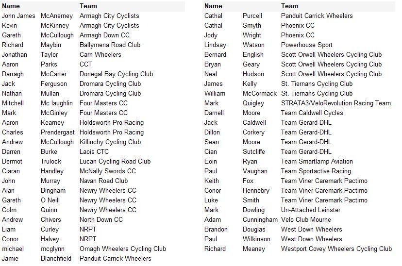 Start list Race 1.JPG