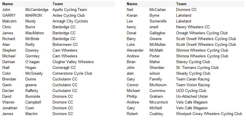Start list Race 4.JPG