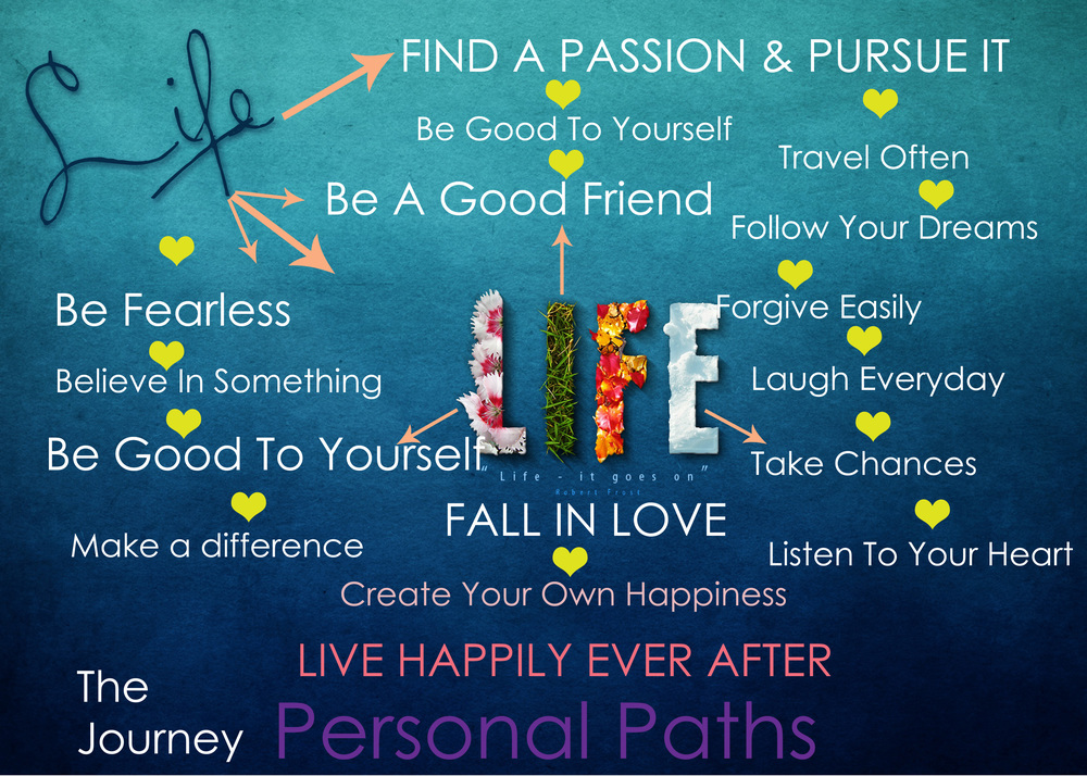 Life Paths2.jpg