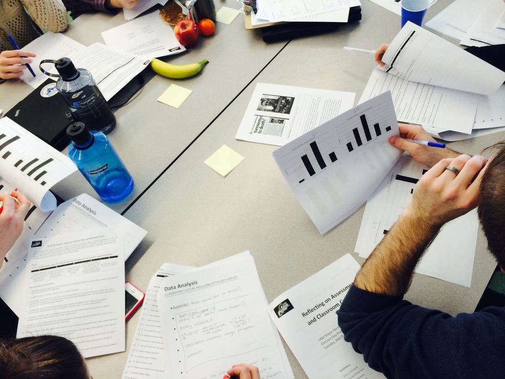 teachers work together to analyze school culture data