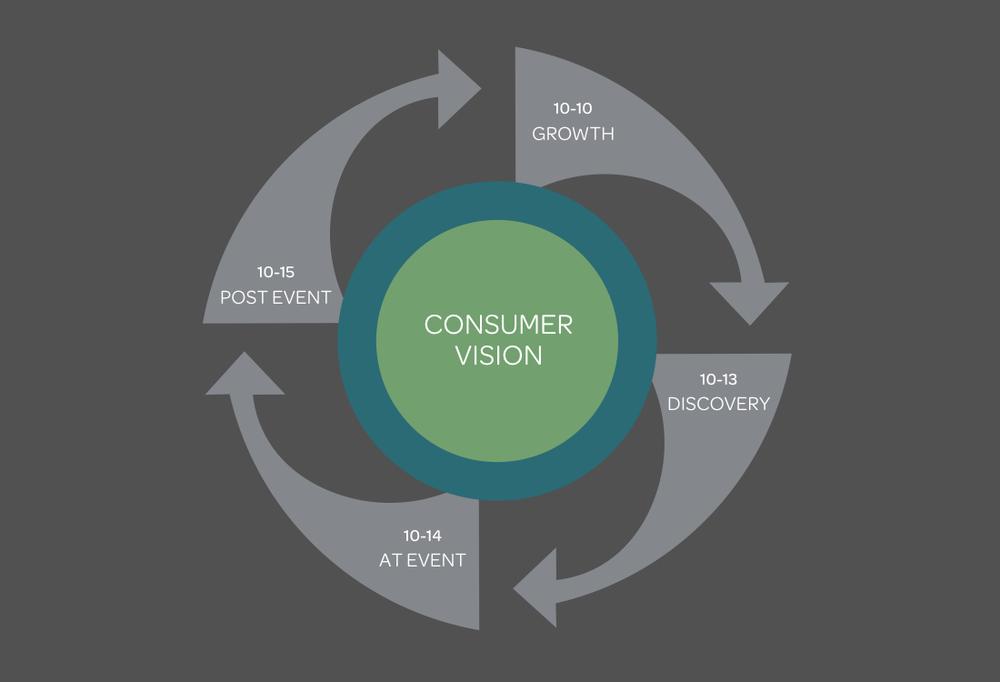Consumer Vision Sharing v.5.009.jpeg