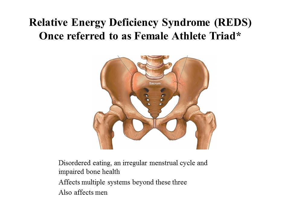 Mountjoy M, Sundgot-Borgen J, Burke L, et al The IOC consensus statement: beyond the Female Athlete Triad—Relative Energy Deficiency in Sport (RED-S) Br J Sports Med 2014;48:491-497