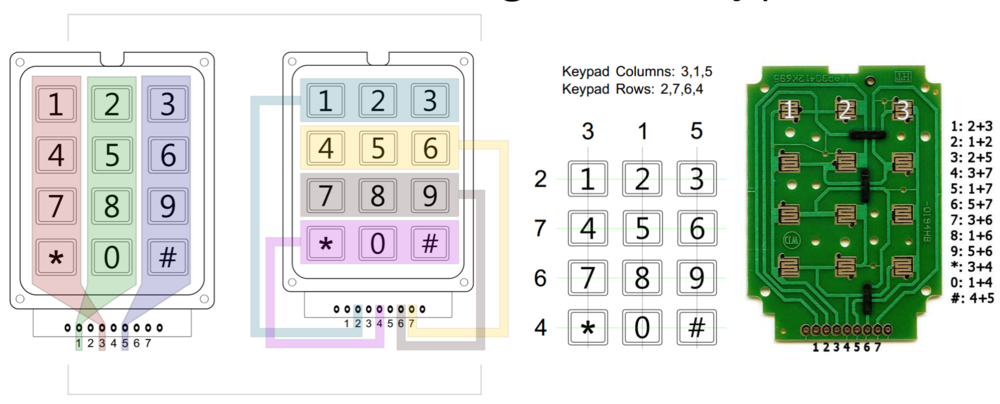 Understanding 4x3 keypad. Images from Sparkfun's Datasheet.