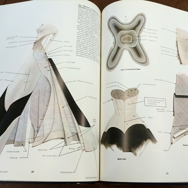 Found: beautiful breakdown of a #charlesjames gown! #couture #fashion #sewingsecrets