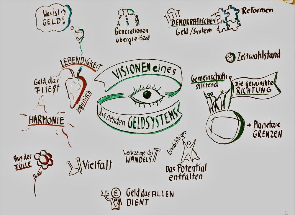 Gelkonvergenz_Vision.jpg