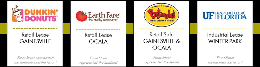 2016 Retail